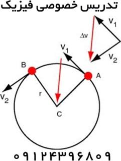تدریس خصوصی فیزیک دانشگاهی