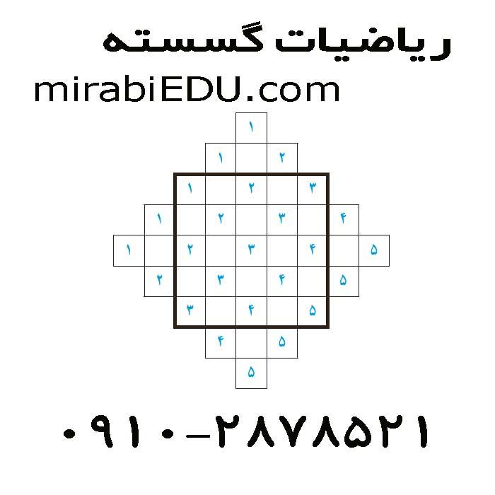 تدریس خصوصی ریاضی گسسته
