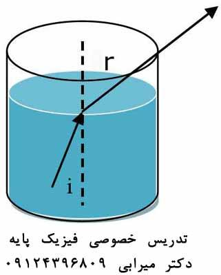 تدریس خصوصی شیمی و فیزیک نهم