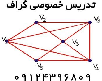 تدریس خصوصی گسسته و هندسه تحلیلی
