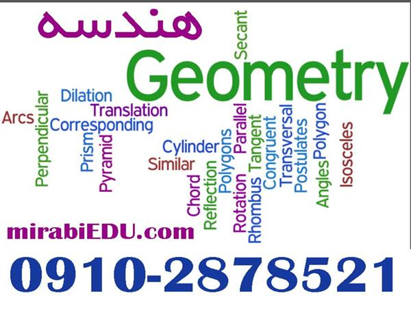 Solution to Geometry homeworks