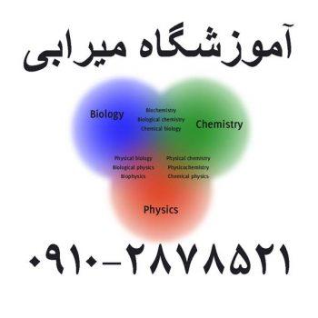 تدریس خصوصی علوم تجربی نهم