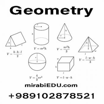 solution to geometry problems